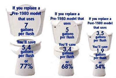 low_flow_toilet